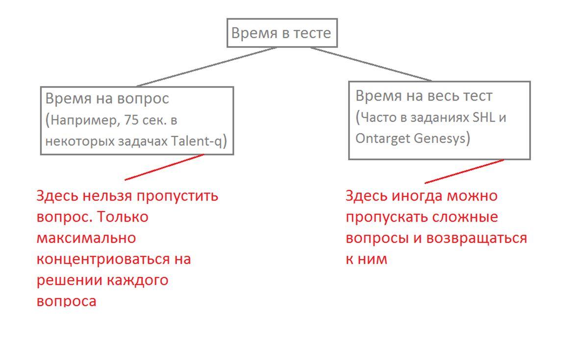 2_time_limits