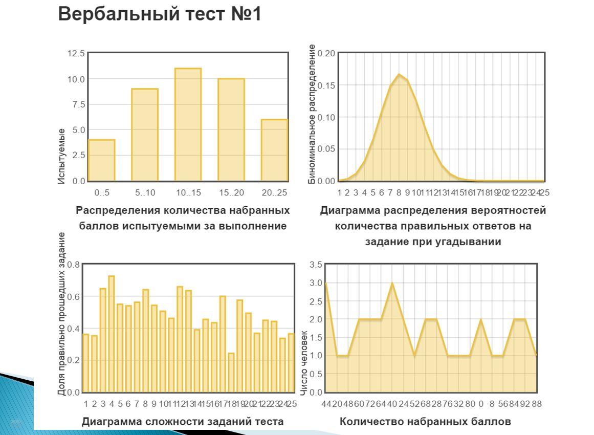 6_Статистическая_обработка