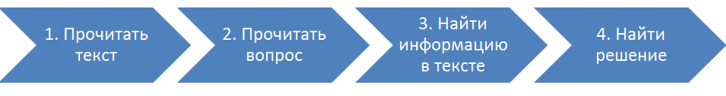 7_Верб.алгоритм1